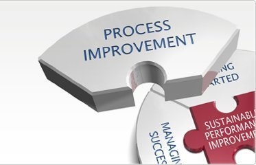 Business Process Improvement – Omar