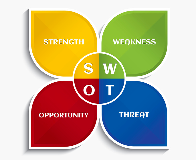 Using a SWOT to enhance personal learning