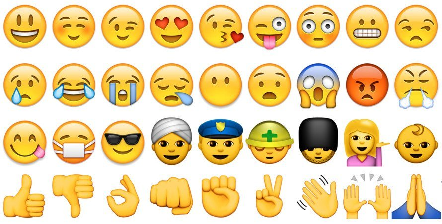 Emoji Do You Know What They Mean?
