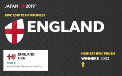 Rugby World cup England v USA quiz