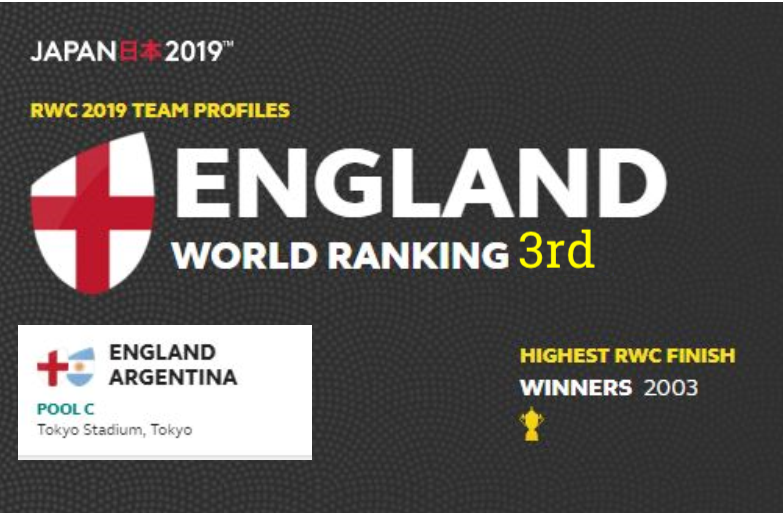 Rugby World cup England v Argentina quiz