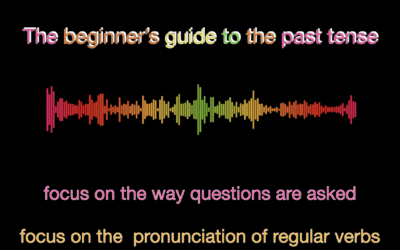 Animated Podcast Number 8: Beginner's guide to the Past Tense